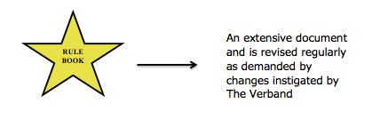 Rule Book Information 2104